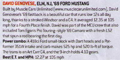 Hot Rod Magazine Clipping, January 2007